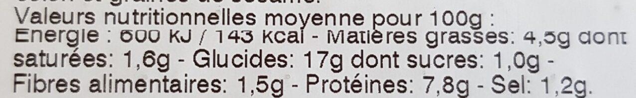 Galette chiffonnade de jambon et tomates - Voedingswaarden - fr