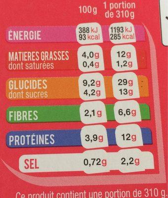Buddha Bol Crevettes - Informations nutritionnelles