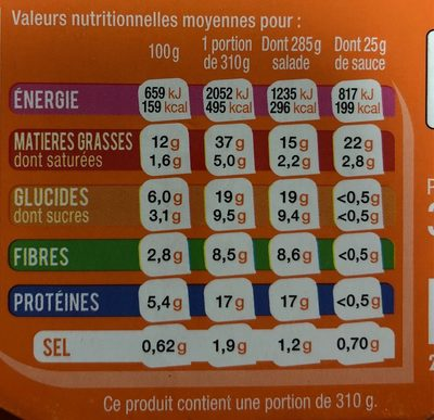 Buddha Bol Poulet, 310g - Informations nutritionnelles