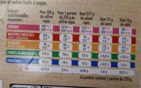 Salade collection, Délicieux & Insolite, Billes Chèvre Miel, 320g - Informations nutritionnelles - fr