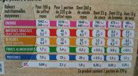 Salade Coffret Jambon Speck, 320g - Informations nutritionnelles - fr