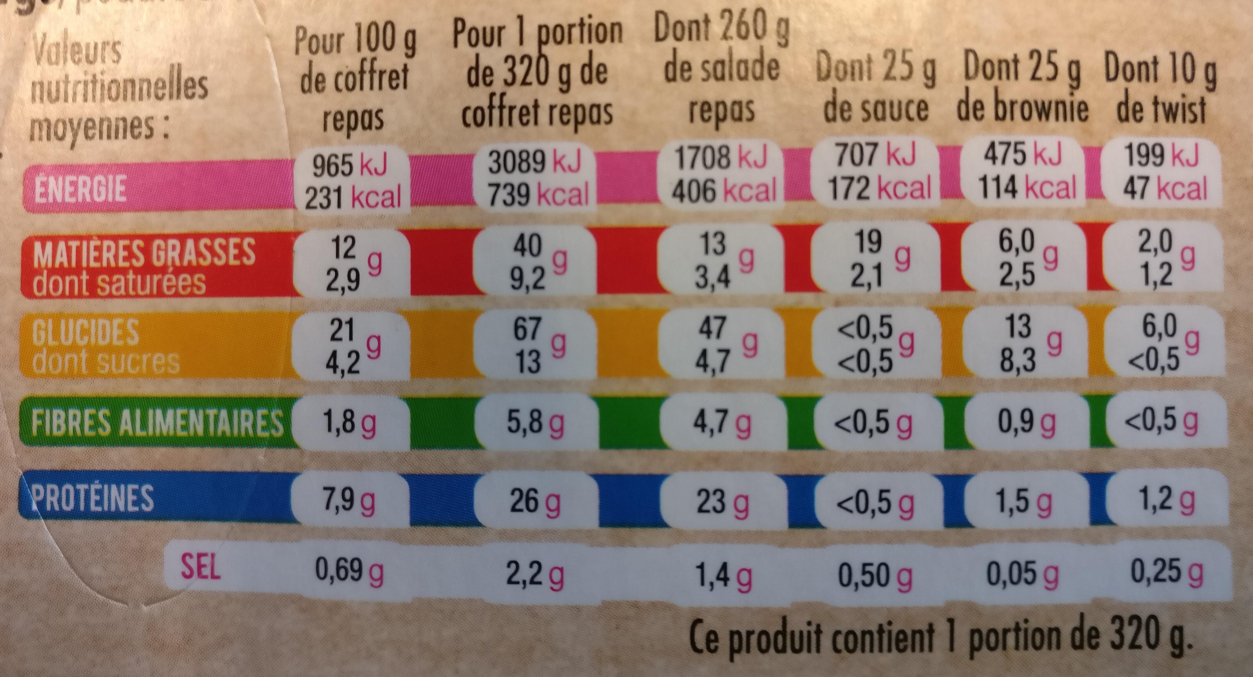 Salade Coffret Poulet Rôti - Informations nutritionnelles - fr