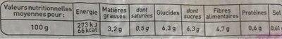 Carottes finement râpées au jus de citron - Informations nutritionnelles - fr