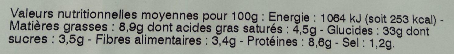 Pain Hérisson - Italien - Mozzarella & Fromage Italien - Voedingswaarden