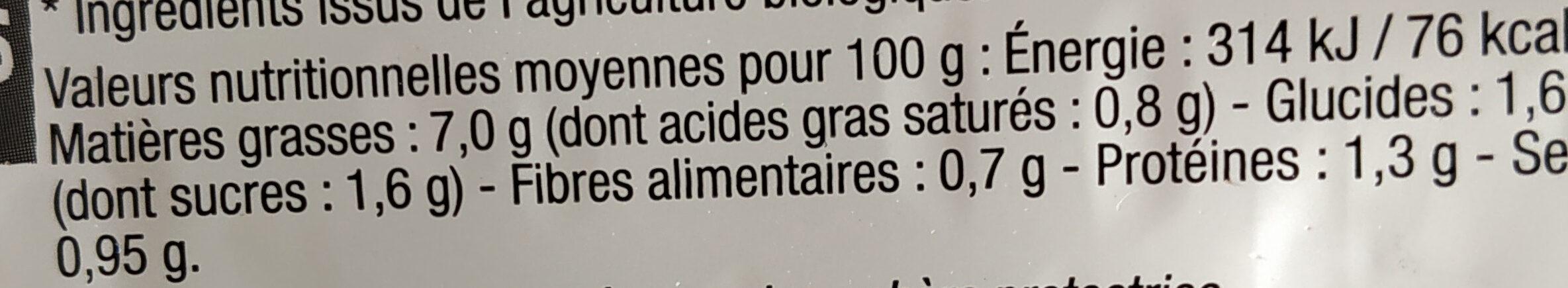 Concombre au fromage blanc - Informations nutritionnelles - fr