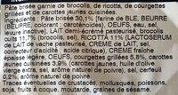 2 Quiches Végétal ! Brocolis & Courgettes Grillées, Julienne de Carottes Jaunes, Ricotta & Cerfeuil - Ingrédients
