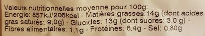 Coquilles Noix de St Jacques à la Bretonne - Voedigswaarden