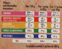 Pizza - Jambon supérieur - Informations nutritionnelles - fr