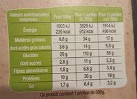 Pizza del gusto - Informations nutritionnelles - fr