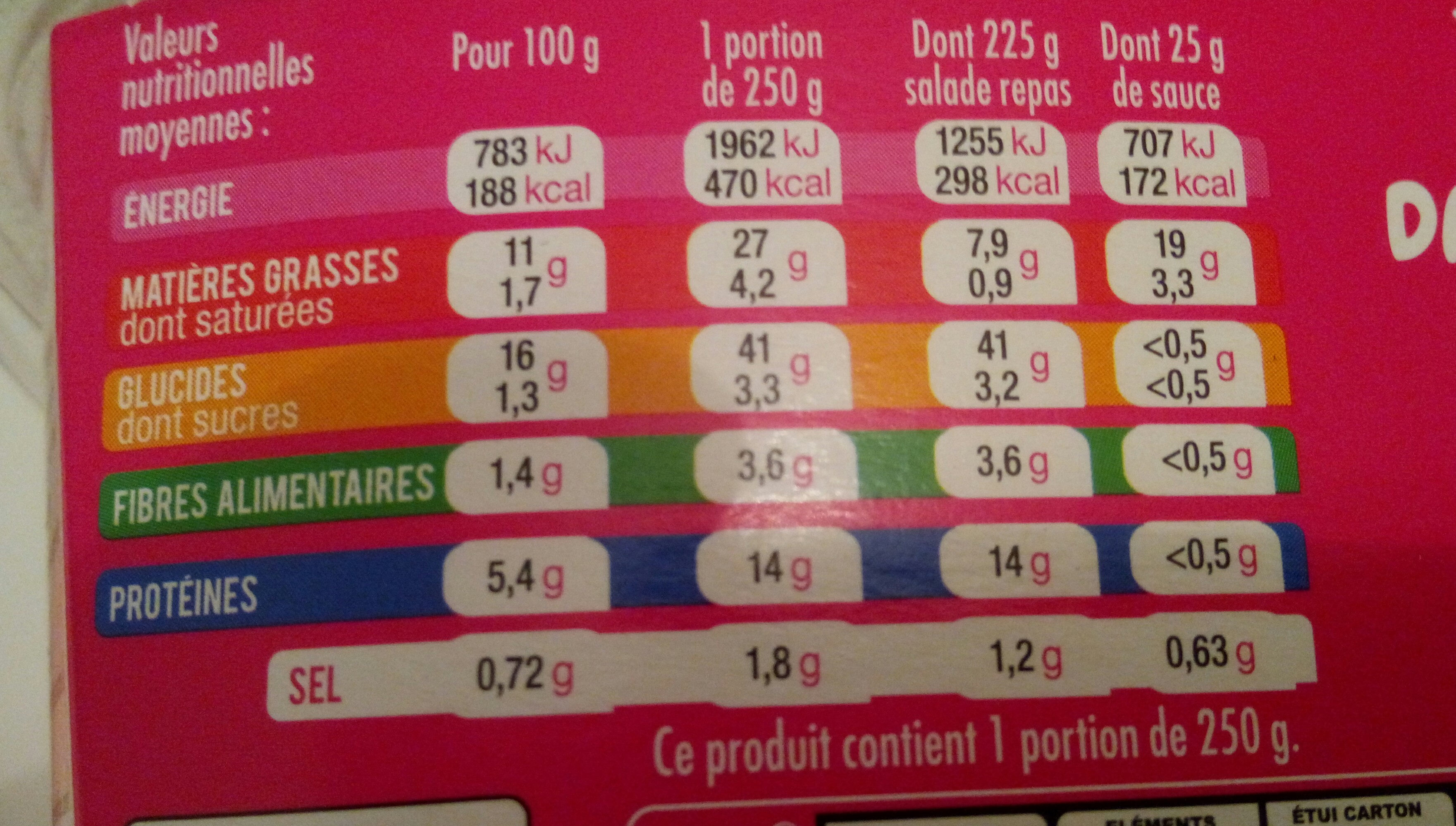 Mix saumon fumé - Nutrition facts