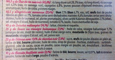 Salade Emietté de thon - Ingrédients