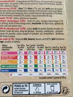Salade Emietté de thon - Informations nutritionnelles