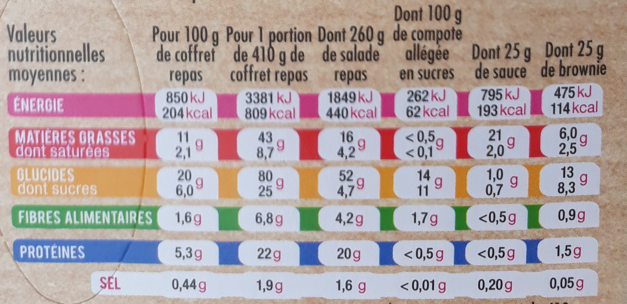 Salade extra coffret jambon speck - Informations nutritionnelles - fr