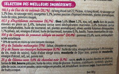 Salade & Duo de riz émietté de thon - Ingredients