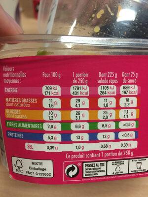 Mix - Salade et céréales Thon  Avocat - Nutrition facts