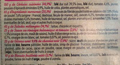 Salade poulet avocat - Ingrédients