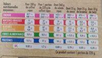 Salade Coffret Poulet Avocat MIX - Informations nutritionnelles - fr