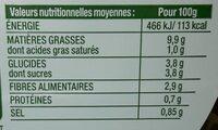 Coleslaw cranberries - Nutrition facts - fr