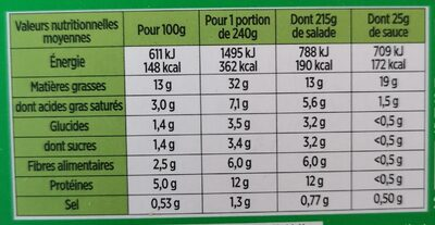 Green Bowl Chèvre - Voedingswaarden - fr