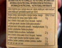 Lait De Coco - Nutrition facts - fr