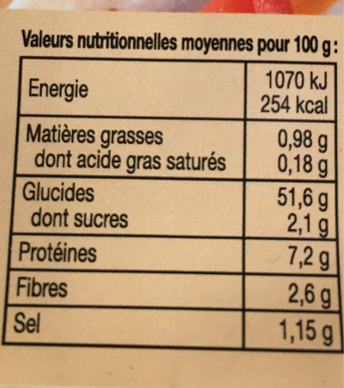 Pita - Informations nutritionnelles