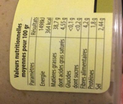 Tapenade Verte, - Ingredients