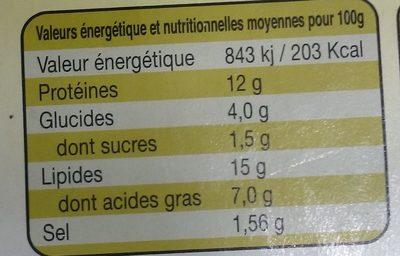 10 Burgers Casher Surgelés - Valori nutrizionali - fr