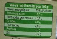 Concombres Polonais Aigres-Doux - Informazioni nutrizionali - fr