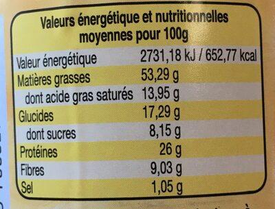 Peanut butter - Voedingswaarden - fr
