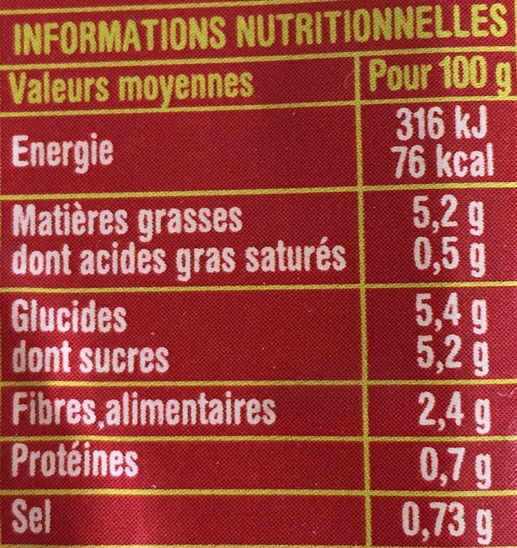 Carottes Râpées - Voedingswaarden - fr