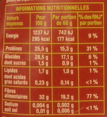 Lentilles vertes - Nutrition facts