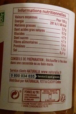 Ratatouille Kilo - Informations nutritionnelles