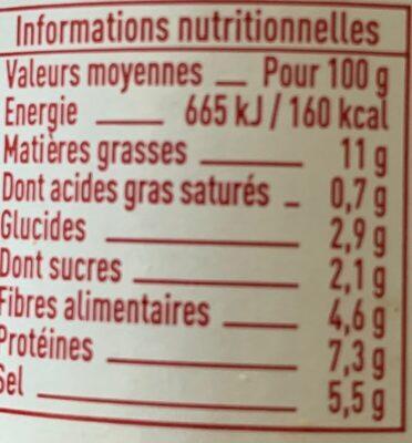 Moutarde de Dijon - Voedingswaarden