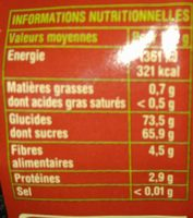 Raisins secs - Informations nutritionnelles