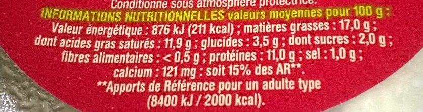 Fromage de brebis - Informations nutritionnelles - fr