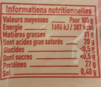 Emmental - Nutrition facts