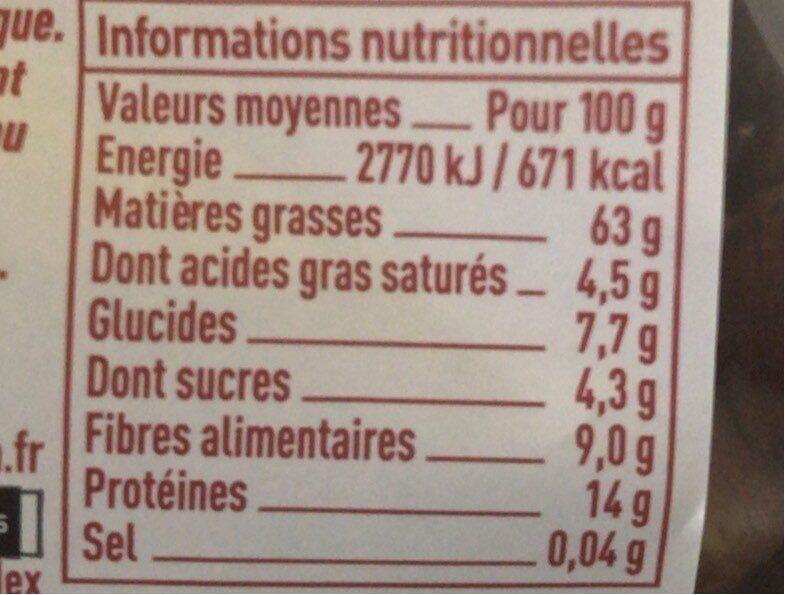 Noisettes - Informations nutritionnelles - fr