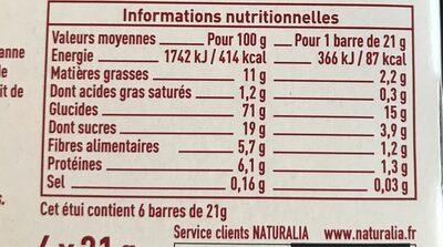 Barres céréales à la cerise - Voedingswaarden