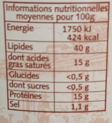 Rillettes de canard - Informations nutritionnelles