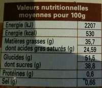 Caramel au beurre salé - Nutrition facts