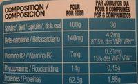 Spiruline Bio 100% Naturelle 150 Comprimés Phyto-actif - Nährwertangaben - fr