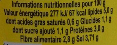 Ails au Curry - Informations nutritionnelles