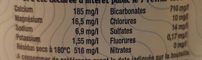 Eau minérale naturelle pétillante - Ingrediënten