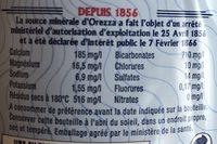 Eau minérale naturelle pétillante - Voedingswaarden