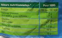 Cordon Bleu de Poulet - Informations nutritionnelles - fr