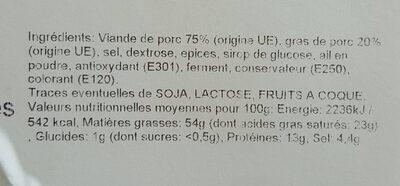 Salami fumé - Informations nutritionnelles - fr
