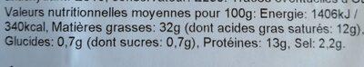 Mortadelle - Informations nutritionnelles - fr