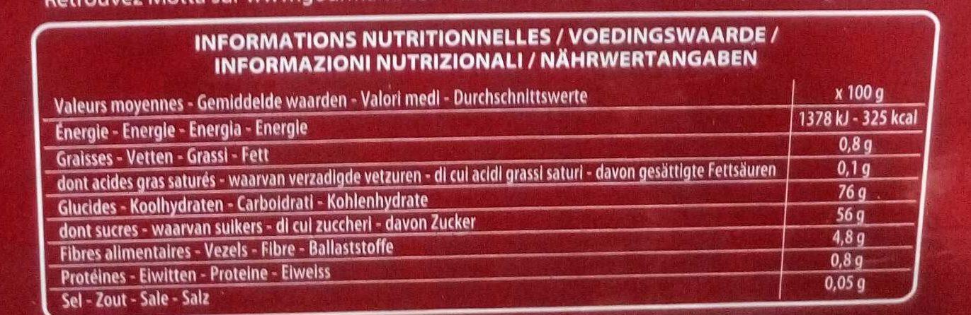 Marrons glacés recette confiseur - Informations nutritionnelles
