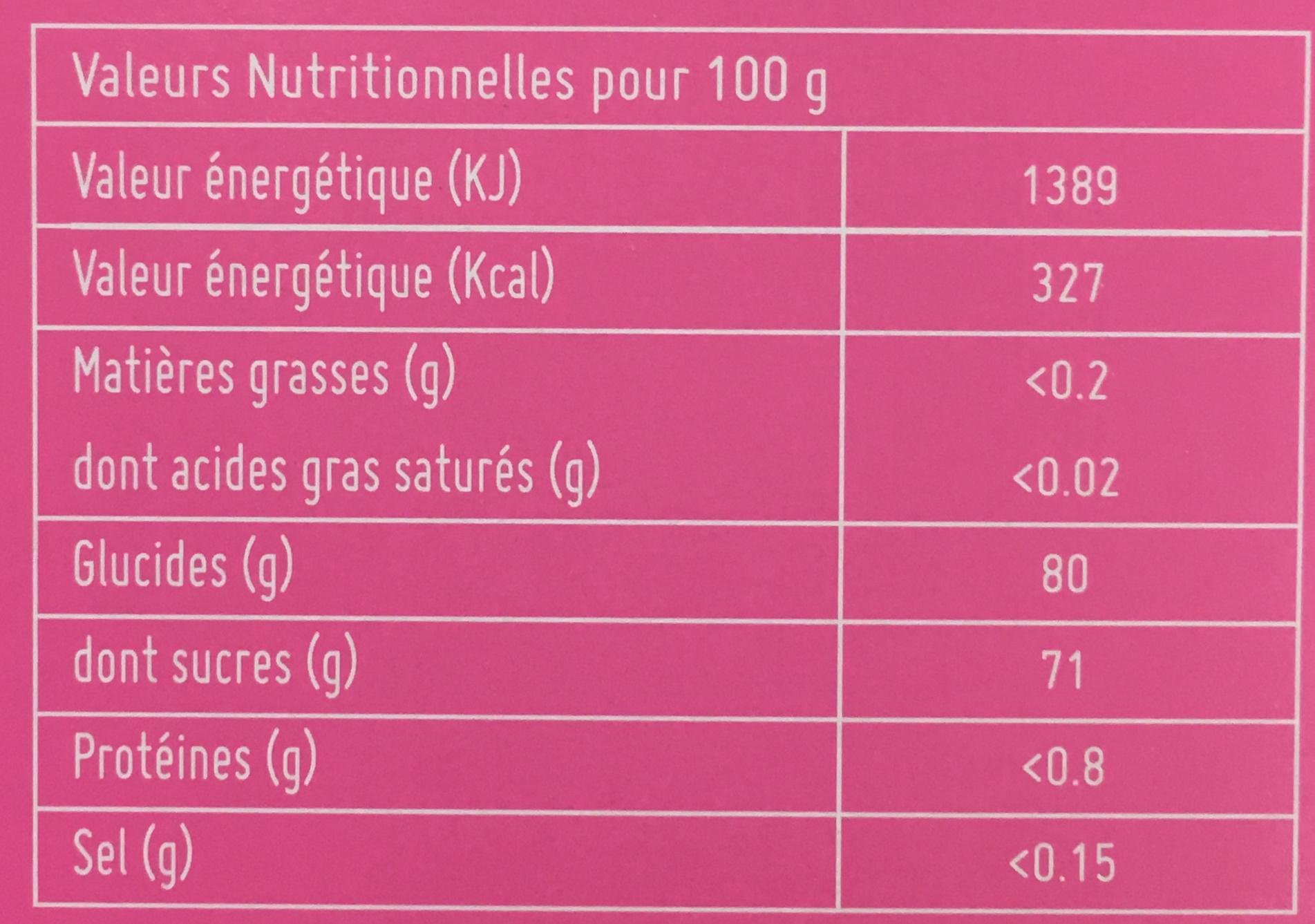 Lapinou Pâtes de Fruits - Nutrition facts - fr