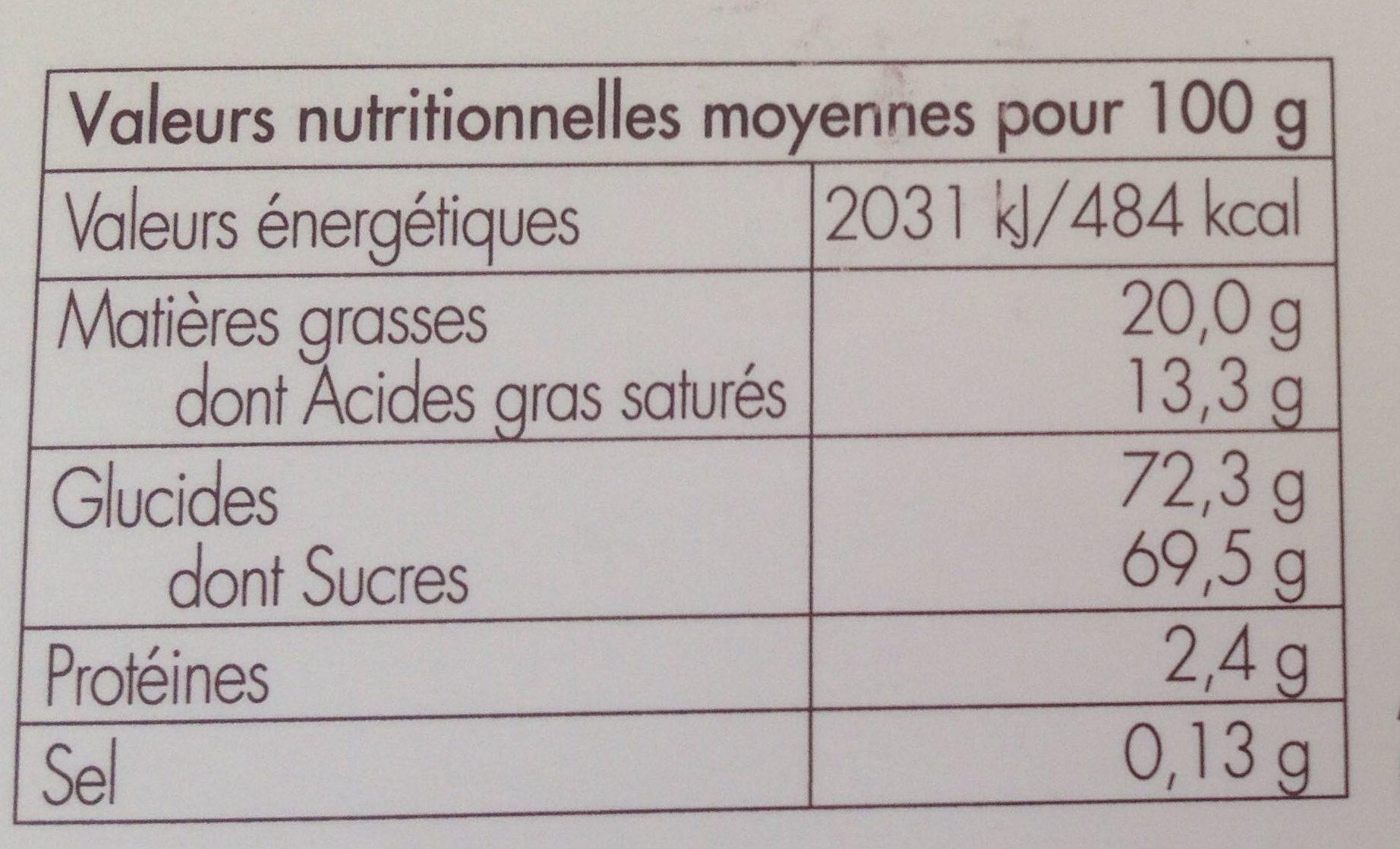 Cœur de Noisette - Nutrition facts